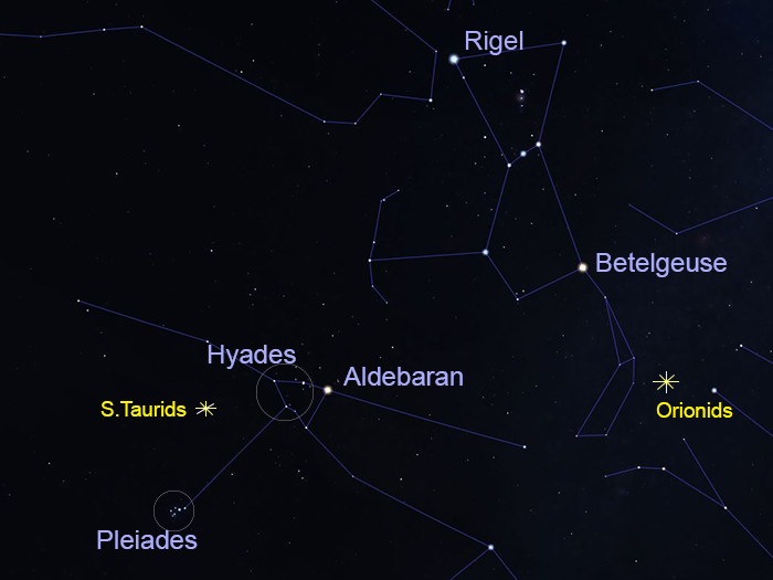 Illustration showing position of stars in Taurus and Orion