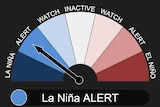 scale with arrow pointing to LA NINA ALERT