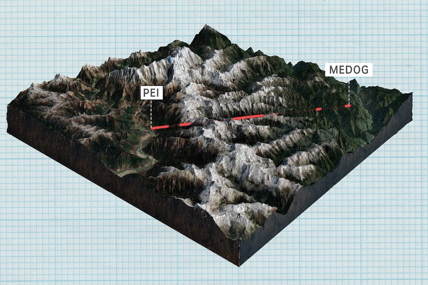A 3d model of the Yarlung Tsangpo Grand Canyon shows a potential path of a hydropower tunnel through the Himalayan mountains