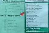 Two how-to-vote cards side by side.