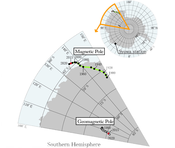 South magnetic pole and geomagnetic pole shifts 1900 - 2015