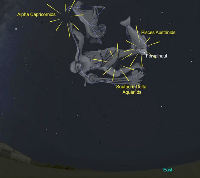 The three meteor clusters in relation to Aquarius and Capricorn