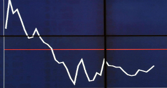 markets crash