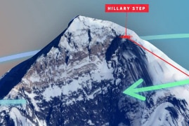 An animated image of a mountain with an arrow around it