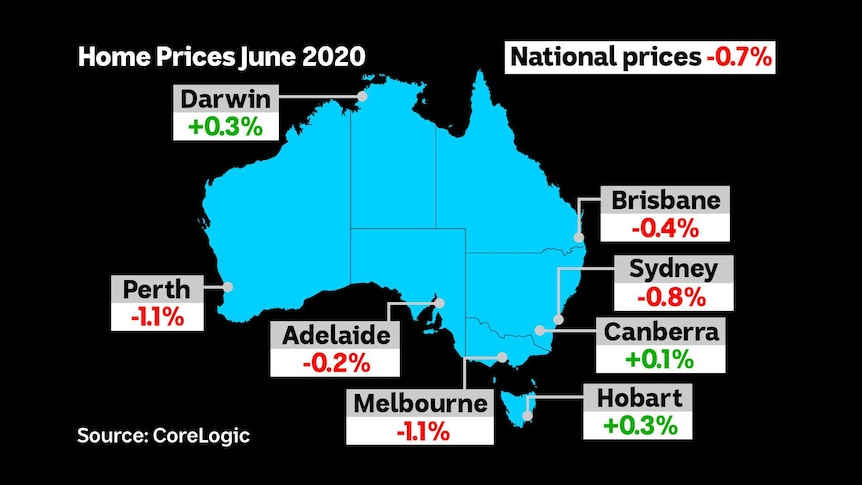 Map of Australia showing price changes, nationally a decline of 0.7 per cent