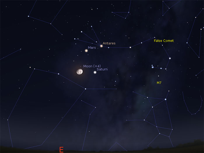 Scorpius, Mars, Saturn, Moon