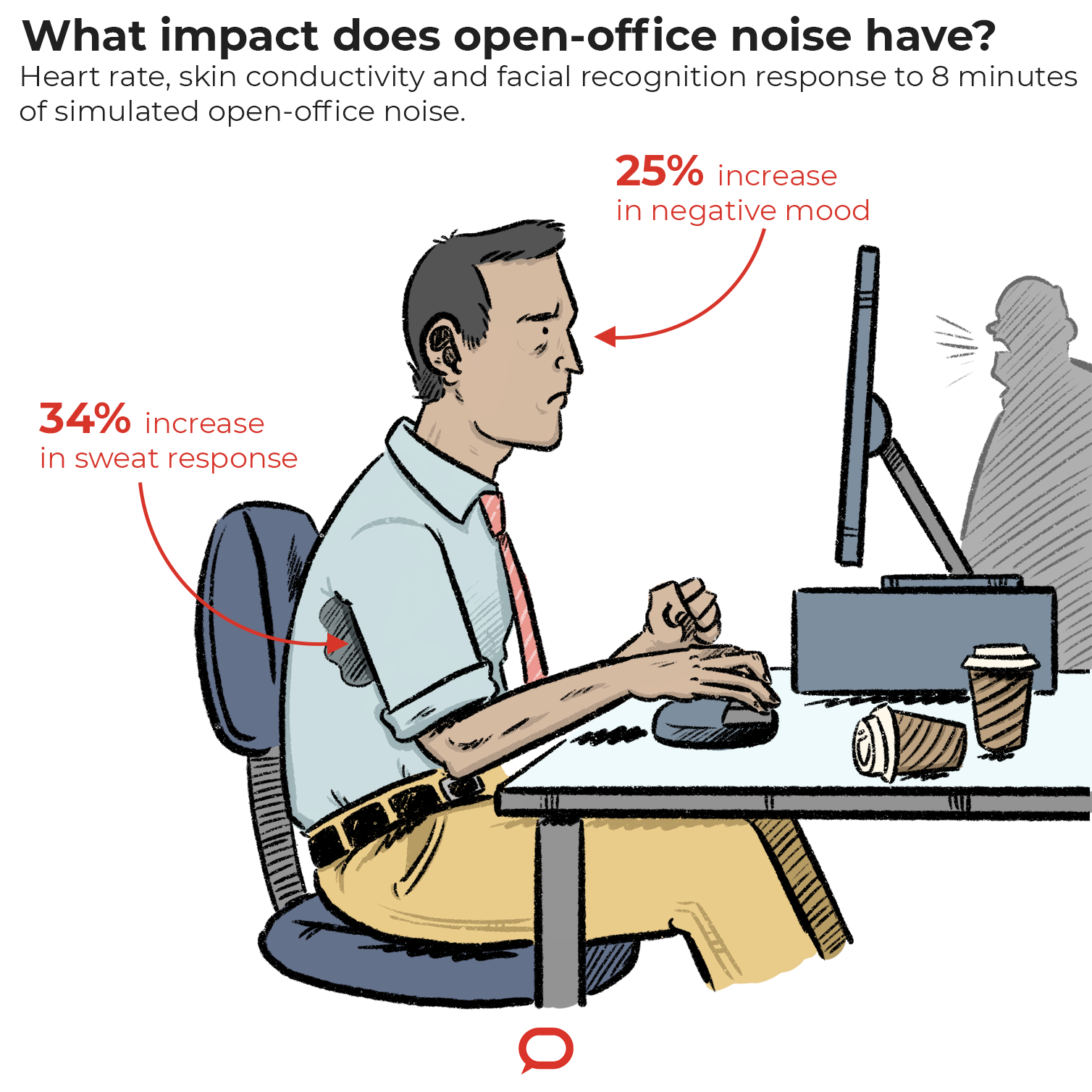 An illustration shows a worker at a computer, with diagrams and study statistics around him