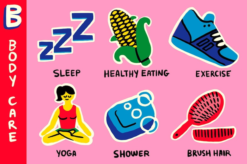 Illustration of Body Care which includes sleep, healthy eating, exercise, yoga, showering