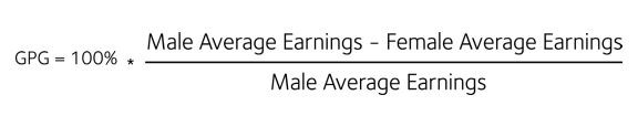 formula showing how gender pay gap is calculated
