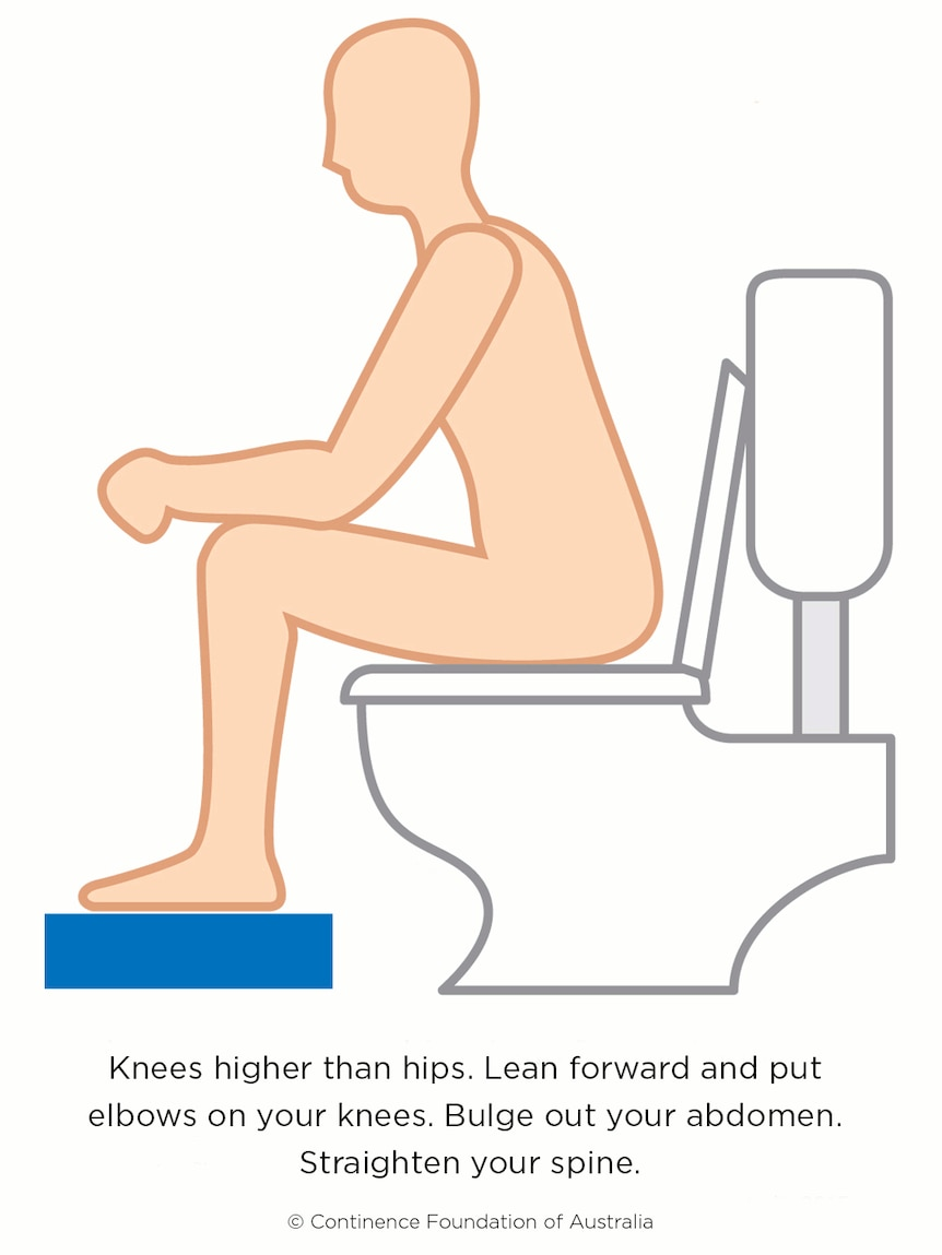 An illustration shows a man sitting on the toilet with his knees above his bottom to depict ideal pooping position.