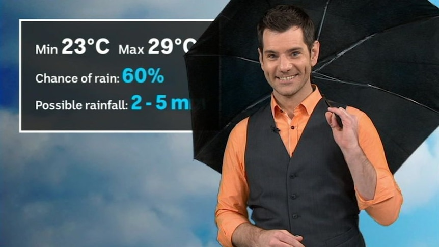 Confused by the rain forecast? Here's how to interpret it