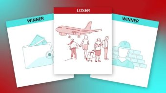 Squares with pictures are labelled 'winner' or 'loser'.