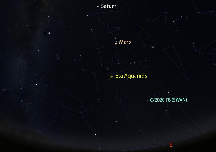 Eta Aquariid and Comet SWAN sky map