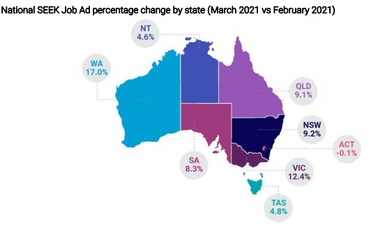 A graphic of Australia with different percentages attributed to different states