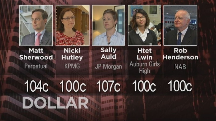 Our experts calling the Aussie dollar's high wire act