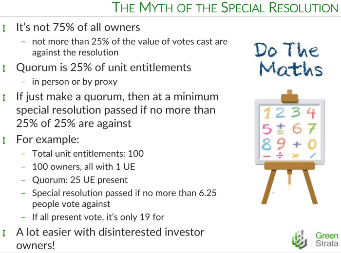 An inphographic about the special resolution by green strata